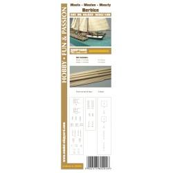 AS:022 Masten mit Lasercut Detailsatz Berbice